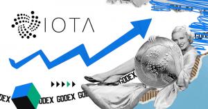 Price predictions MIOTA (IOTA)