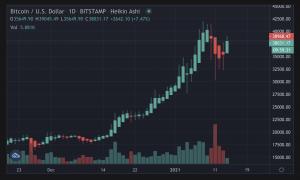 Bitcoin price prediction tool 2