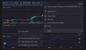 Bitcoin price prediction tool 3