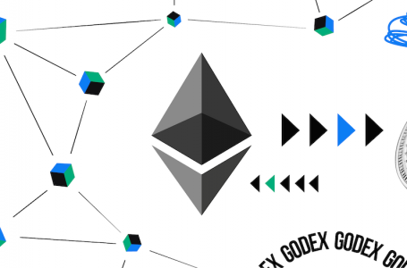 Ethereum Smart Contracts – how they work?